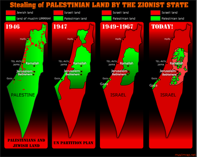 Stealing of Palestinian land by Israel with the help of the west