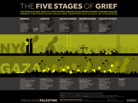 vp-gaza-grief-2014-07-26-01