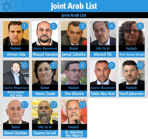 Arab.List_