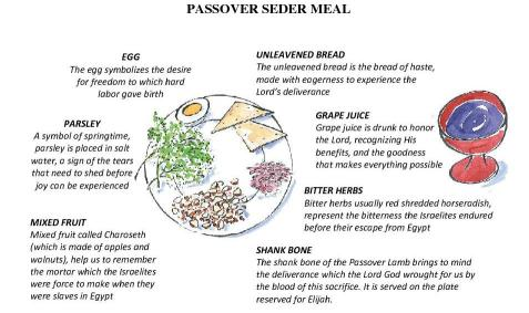 passover-seder-meal
