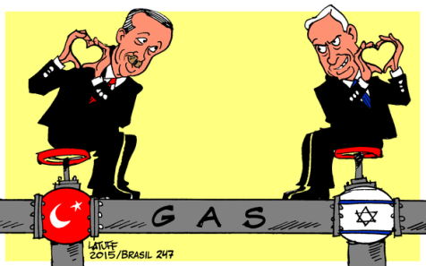 Is Erdogan a Friend of Palestine? No! A Friend of Israeli GAS!