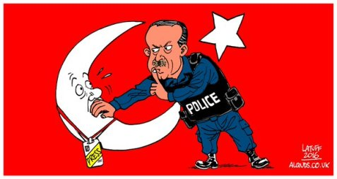Erdogan's Crackdown on Freedom of Speech in Turkey