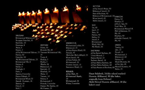 The 97 known victims of the Deir Yassin Massacre committed by Zionist Terrorist  in Palestine