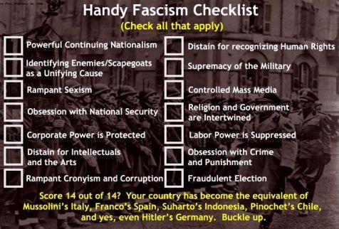 FascismChecklist